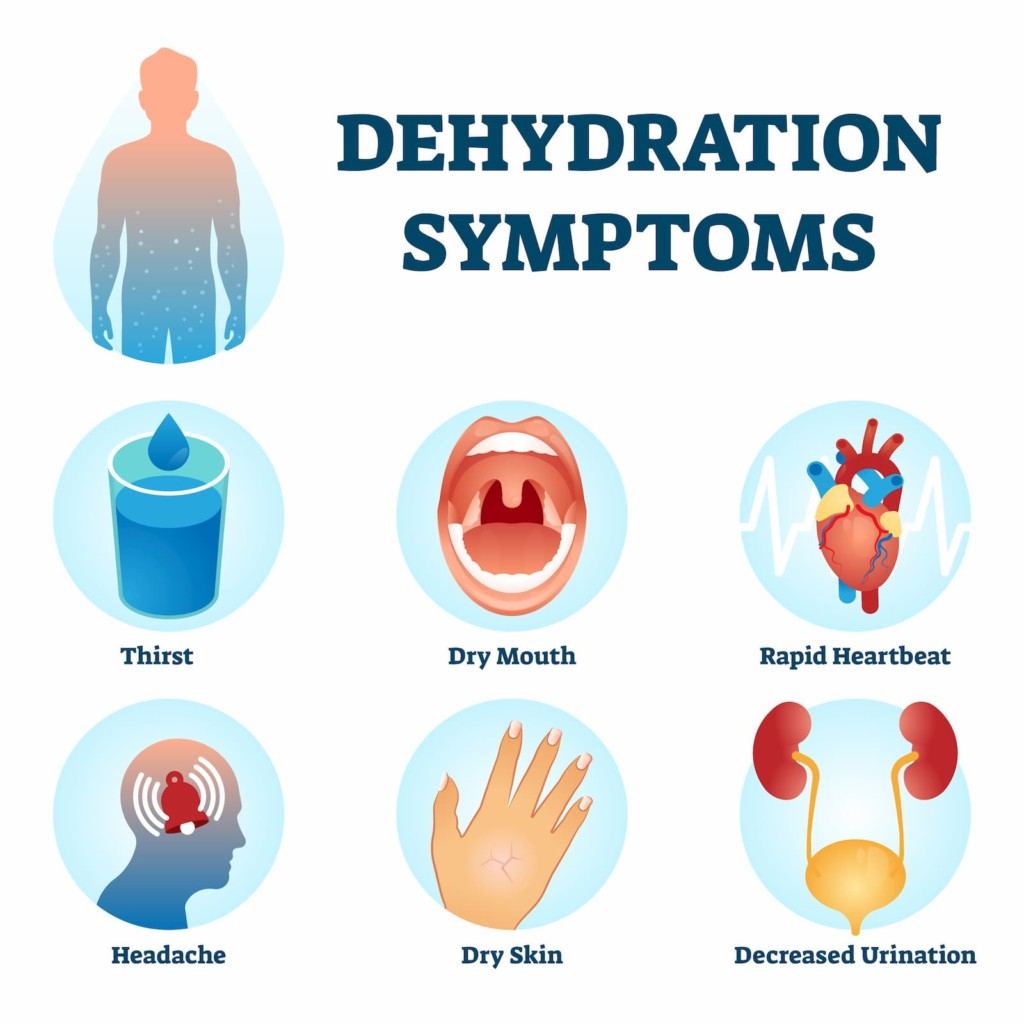 Signs of Dehydration - How Much Water Do You Need on a Hike